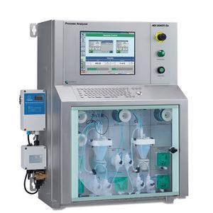 анализатор для газов