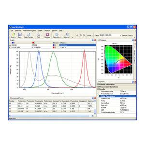 программное обеспечение для анализа спектра