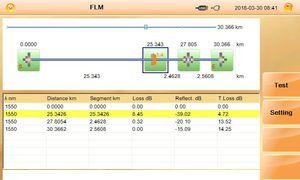 программное обеспечение для измерений