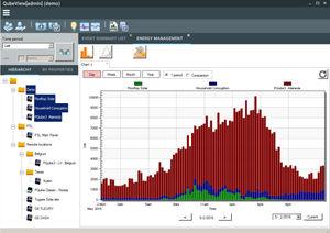программное обеспечение анализа данных