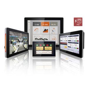 HMI с многоточечным сенсорным экраном
