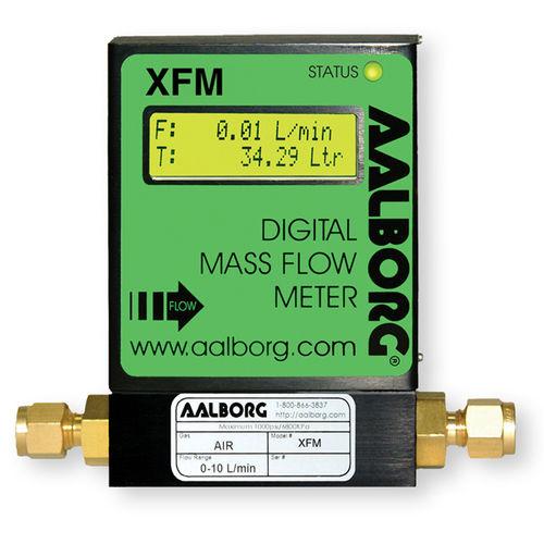 массовый расходомер / термический / для газа / RS485