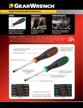 Bright Colored Handle Screwdrivers