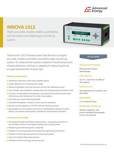 Innova 1512 Gas Monitor Datasheet