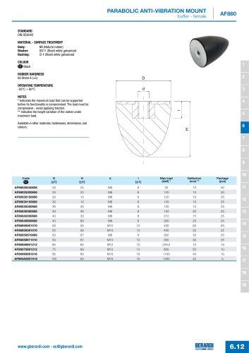 AF860 - Parabolic anti-vibration mount buffer-female