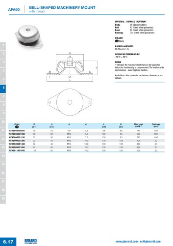 AFA60 - Bell-shaped machinery mount with thread