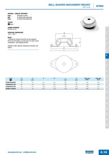 AFB60 - Bell-shaped machinery mount with hole