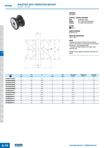 AFH60 - Waisted anti-vibration mount female-female