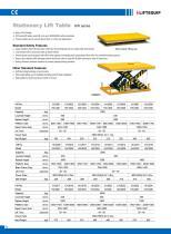 i-Lift/Hu-Lift Stationary Lift Table HW