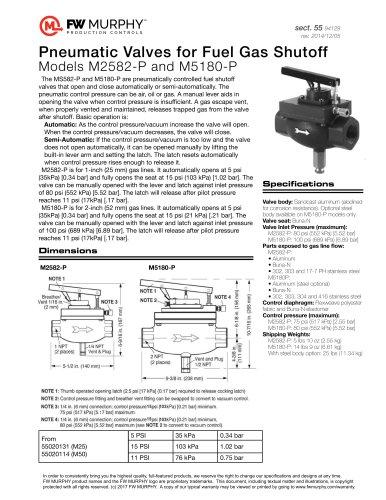 M2582-P / M5180-P