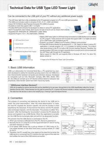 Technical Data for USB Type LED Tower Light