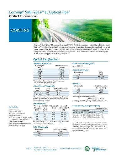 SMF-28e+® LL optical fiber