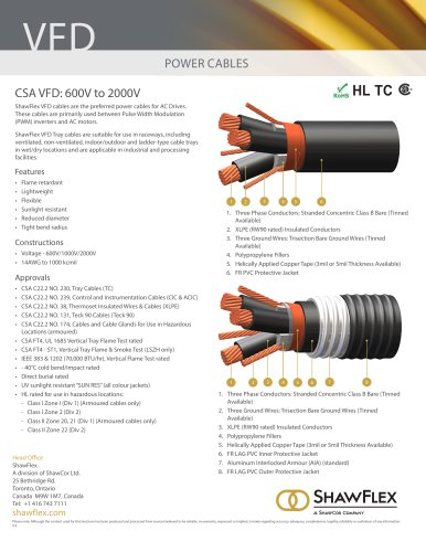 VFD POWER CABLE