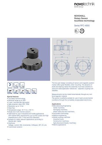 Series RFC-4800