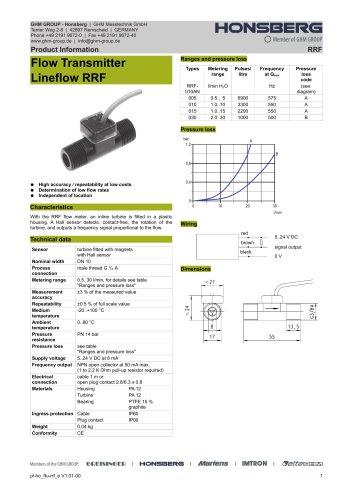 Flow Transmitter Lineflow RRF