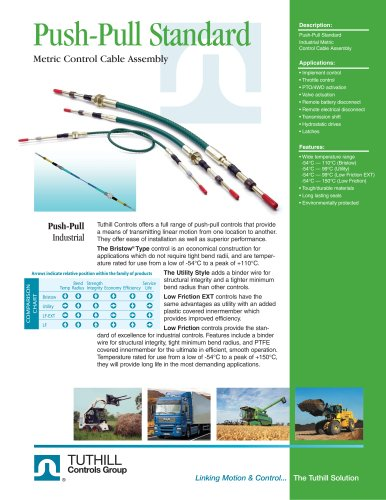 Push-Pull Cable - Metric Standard