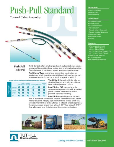 Push-Pull Cable - Standard