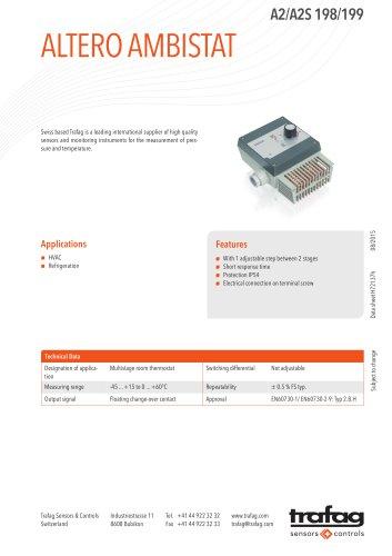 Data Sheet A2/A2S 198/199