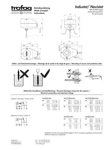 Instruction ISN/ISNT 471/472