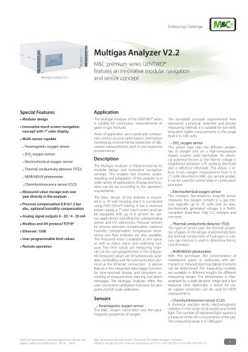 GENTWO Multigas Analyzer
