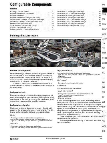 Configurable Components