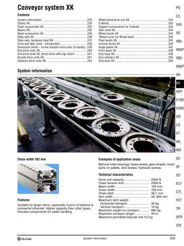 Conveyor System XK