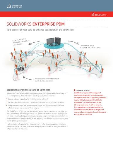 EPDM Data Sheet