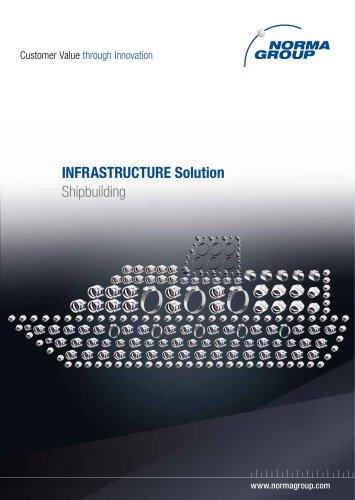 INFRASTRUCTURE Solution - Shipbuilding