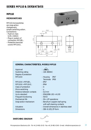MICROSWITCHES  MP110