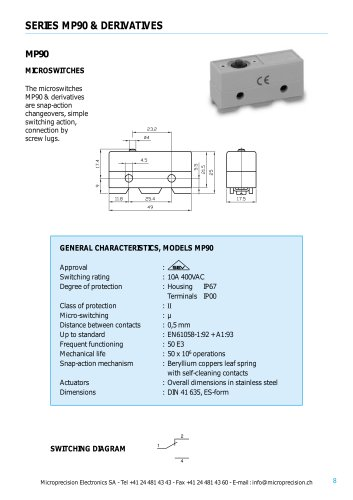 MICROSWITCHES MP90