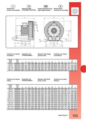 SINGLE STAGE BLOWER TSB.40 40mc/h 0,2kw 115/230V 50-60Hz