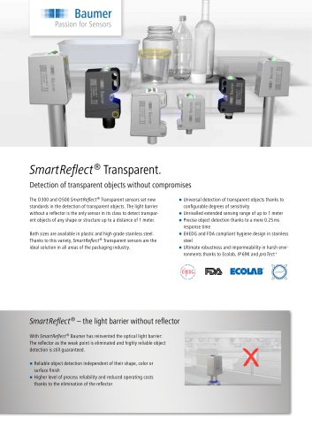 SmartReflect® Transparent