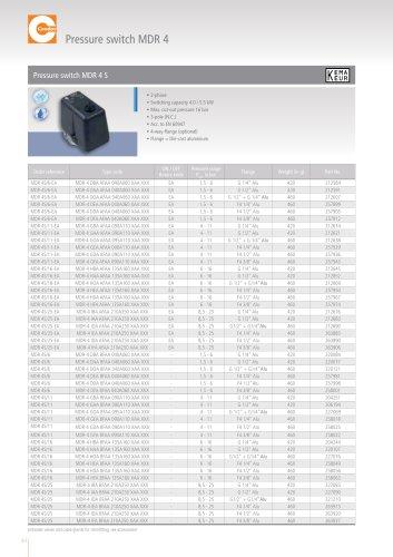 Pressure switch MDR 4 S