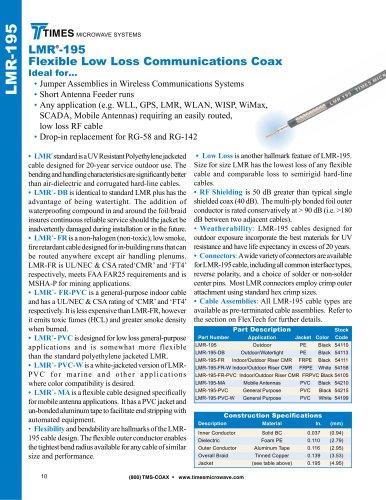 LMR ® -195
