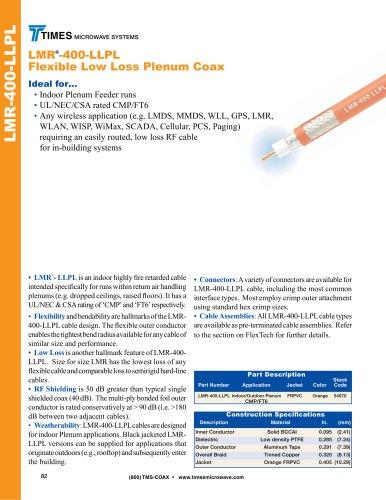 LMR ® -400-LLPL