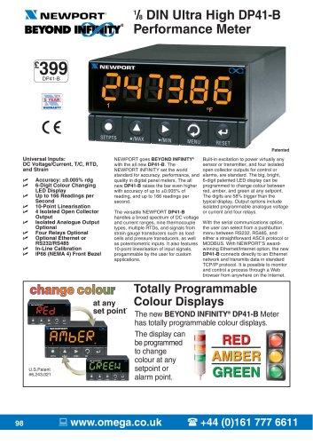 1/8 DIN High Accuracy 6 Digit Panel Meter DP41-B