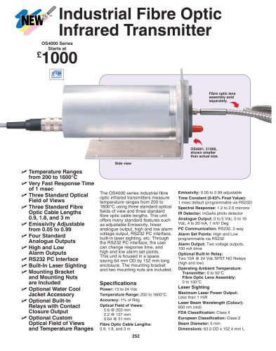 Fibre Optic Infrared Transmitter