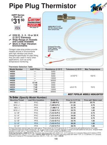 Pipe Plug Thermistor 44PP Series