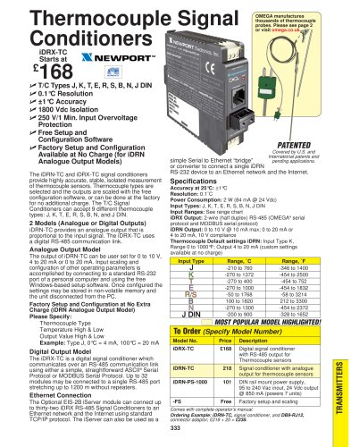 Programmable Signal Conditioners/Transmitters iDRN/iDRX Series