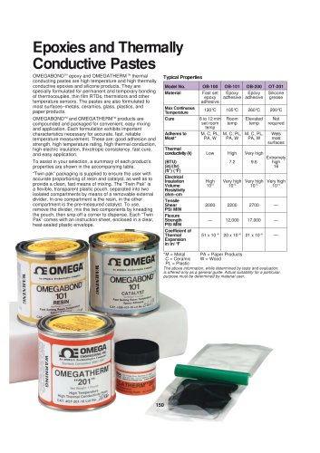 Thermally Conductive Epoxies and Thermally Conductive Grease