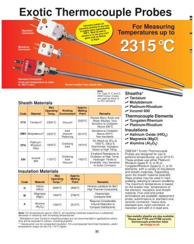 Thermocouple Probes   XTA, XMO, XPA, XIN Series
