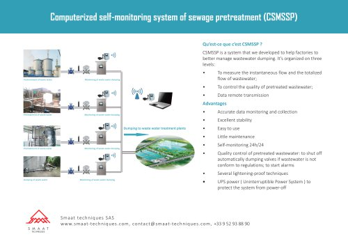 Computerized self-monitoring system of sewage pretreatment