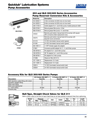 Quicklub® Lubrication Systems Pump Accessories