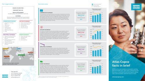 Atlas Copco facts in brief