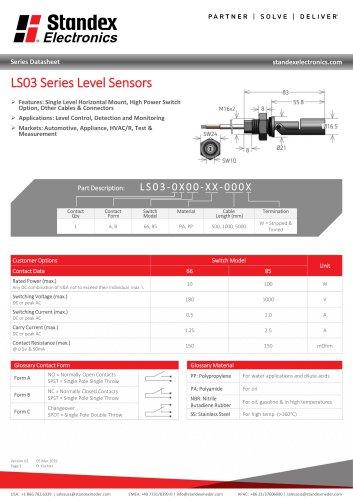LS03 Series Data Sheet