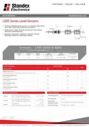 LS05 Series Data Sheet