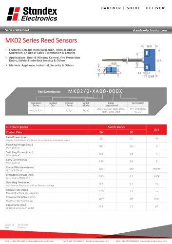 MK02 SERIES REED SENSOR