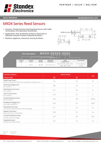 MK04 SERIES REED SENSOR