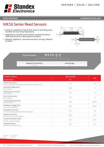 MK16 SERIES REED SENSOR