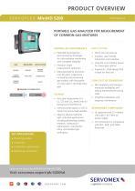 SERVOFLEX MiniHD 5200 Product Brochure